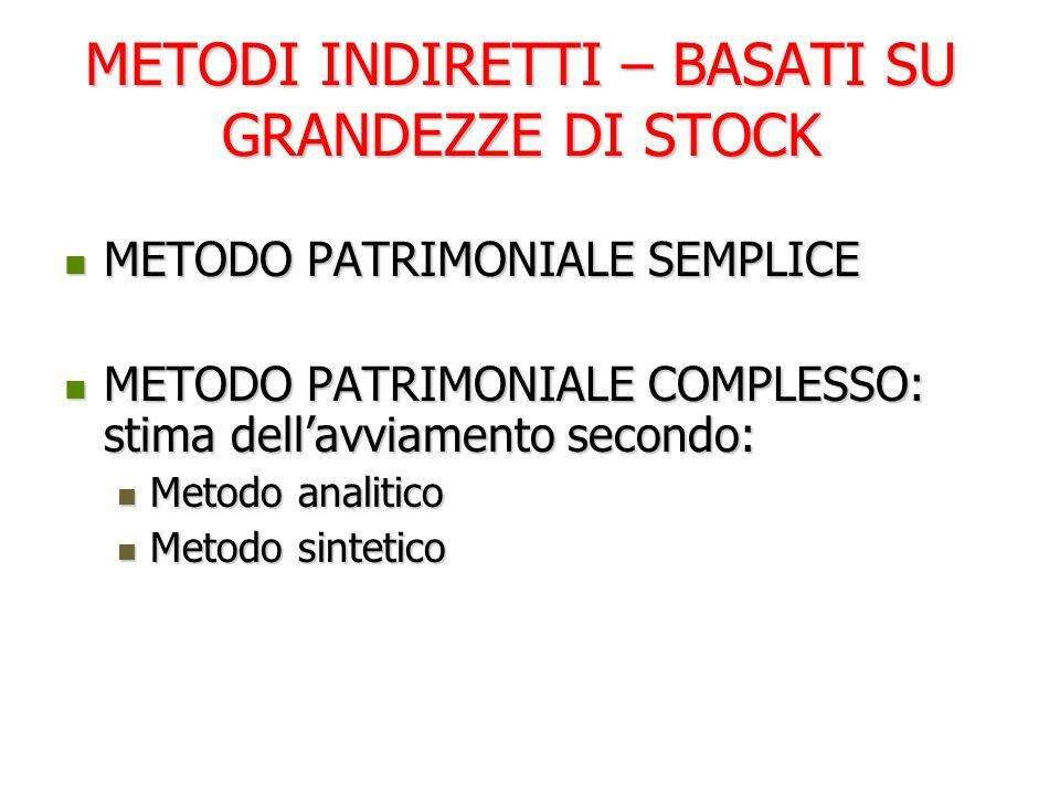METODI INDIRETTI – BASATI SU GRANDEZZE DI STOCK METODO PATRIMONIALE SEMPLICE METODO PATRIMONIALE SEMPLICE METODO PATRIMONIALE COMPLESSO: stima dellavv
