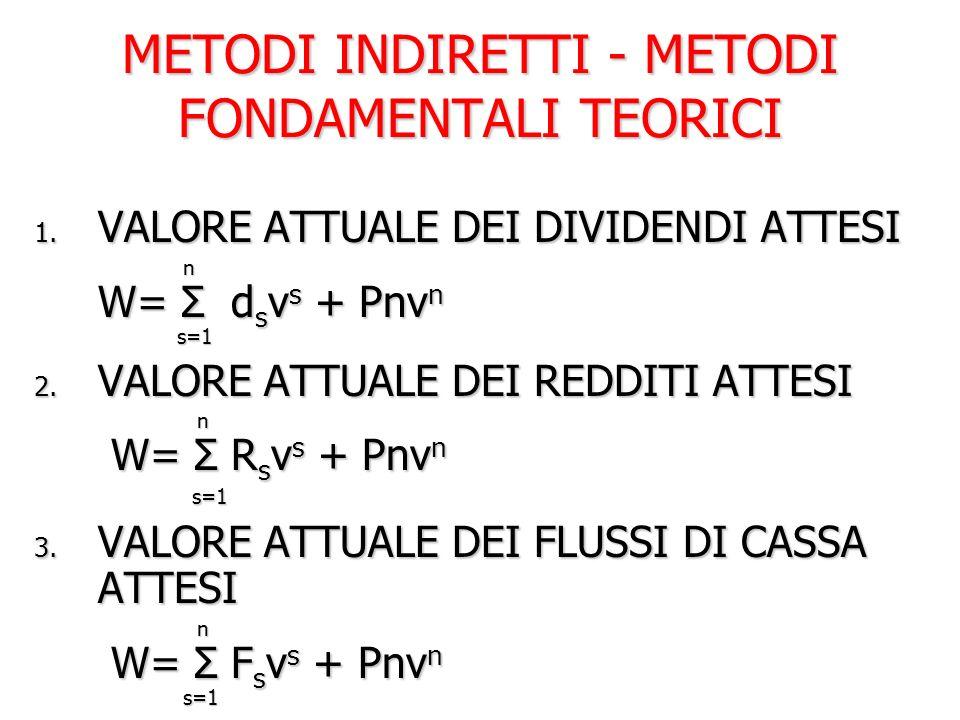 METODI INDIRETTI - METODI FONDAMENTALI TEORICI 1. VALORE ATTUALE DEI DIVIDENDI ATTESI n W= Σ d s v s + Pnv n s=1 s=1 2. VALORE ATTUALE DEI REDDITI ATT
