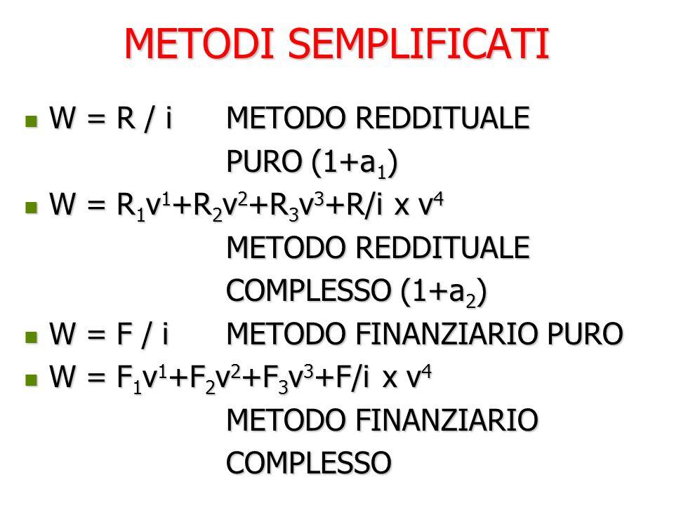 METODI SEMPLIFICATI W = R / i METODO REDDITUALE W = R / i METODO REDDITUALE PURO (1+a 1 ) W = R 1 v 1 +R 2 v 2 +R 3 v 3 +R/i x v 4 W = R 1 v 1 +R 2 v