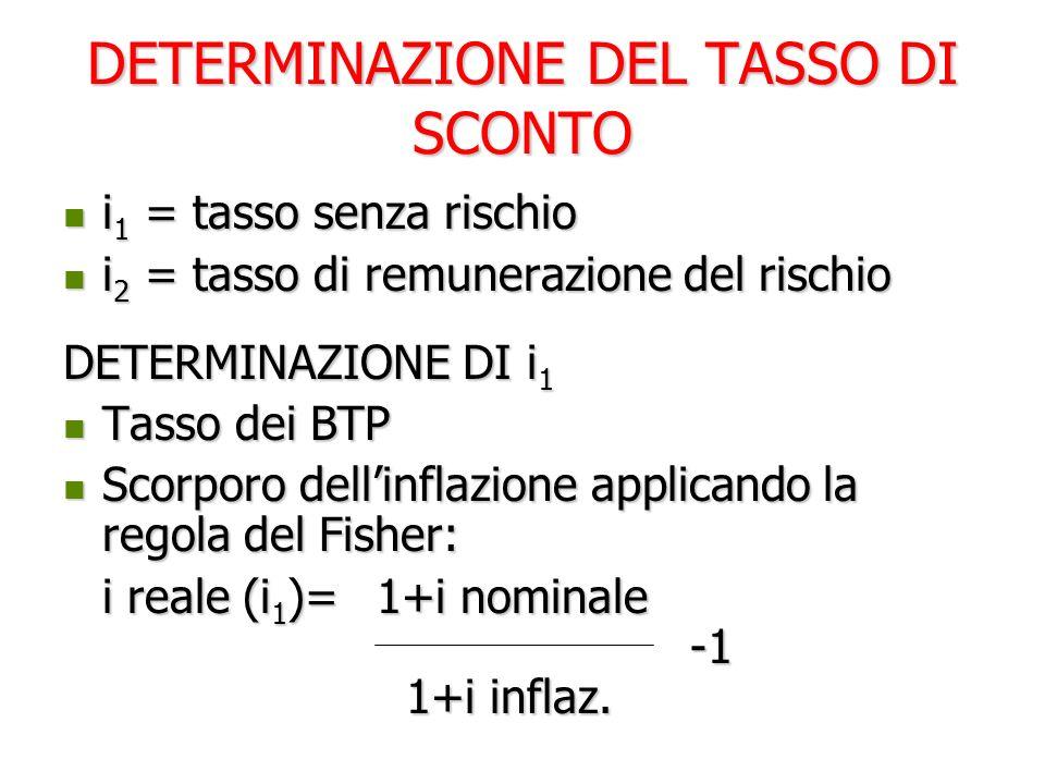 DETERMINAZIONE DEL TASSO DI SCONTO i 1 = tasso senza rischio i 1 = tasso senza rischio i 2 = tasso di remunerazione del rischio i 2 = tasso di remuner