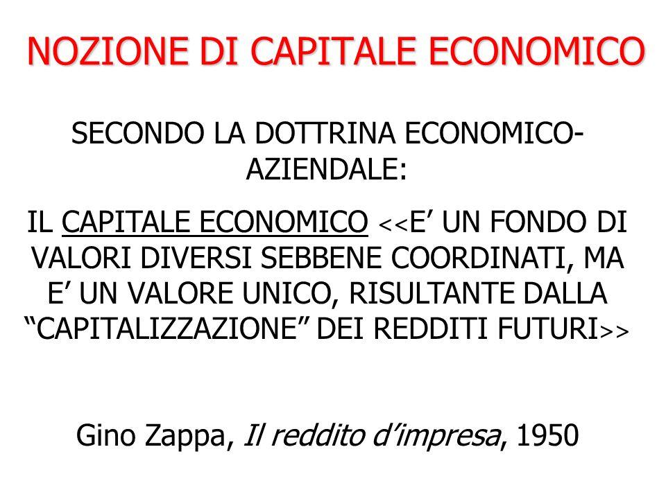 NOZIONE DI CAPITALE ECONOMICO SECONDO LA DOTTRINA ECONOMICO- AZIENDALE: IL CAPITALE ECONOMICO > Gino Zappa, Il reddito dimpresa, 1950
