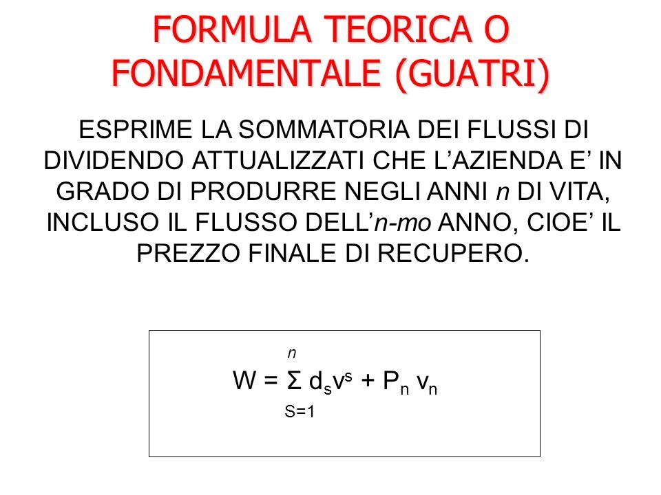 DETERMINAZIONE DEL TASSO DI SCONTO C.A.P.M.