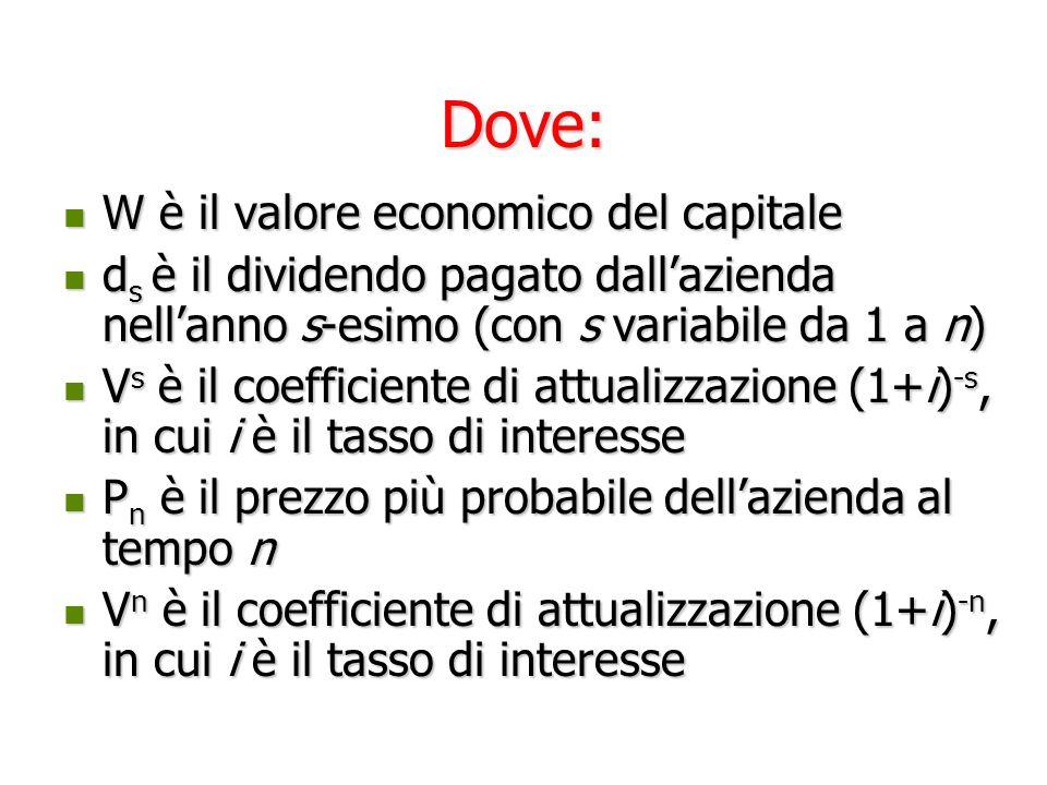 Dove: W è il valore economico del capitale W è il valore economico del capitale d s è il dividendo pagato dallazienda nellanno s-esimo (con s variabil