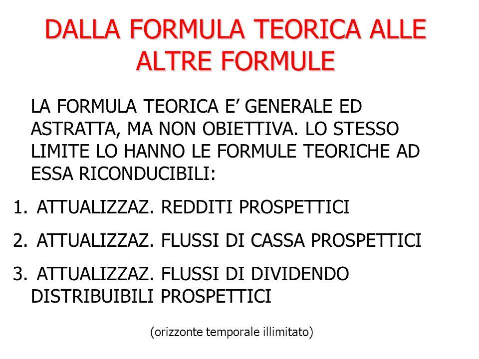 DALLA FORMULA TEORICA ALLE ALTRE FORMULE DA CUI IL RICORSO A FORMULE SEMPLIFICATE: 1.