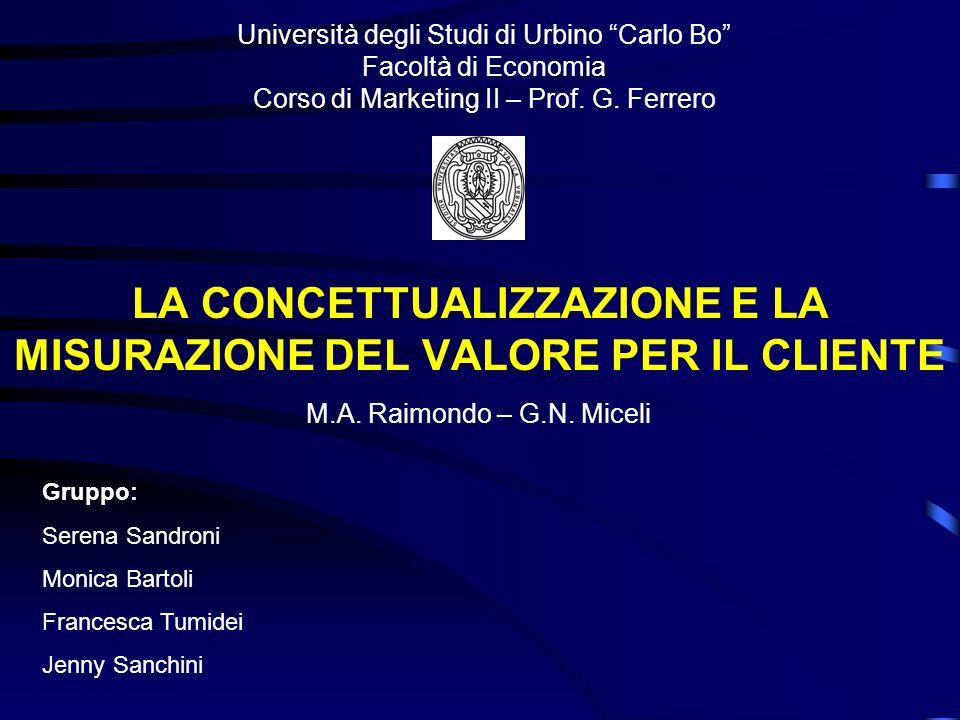 Università degli Studi di Urbino Carlo Bo Facoltà di Economia Corso di Marketing II – Prof. G. Ferrero LA CONCETTUALIZZAZIONE E LA MISURAZIONE DEL VAL