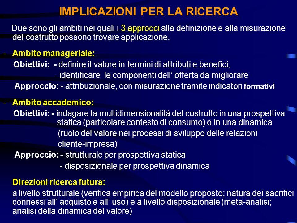 IMPLICAZIONI PER LA RICERCA Due sono gli ambiti nei quali i 3 approcci alla definizione e alla misurazione del costrutto possono trovare applicazione.