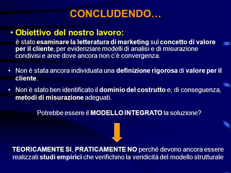 CONCLUDENDO… Obiettivo del nostro lavoro: è stato esaminare la letteratura di marketing sul concetto di valore per il cliente, per evidenziare modelli