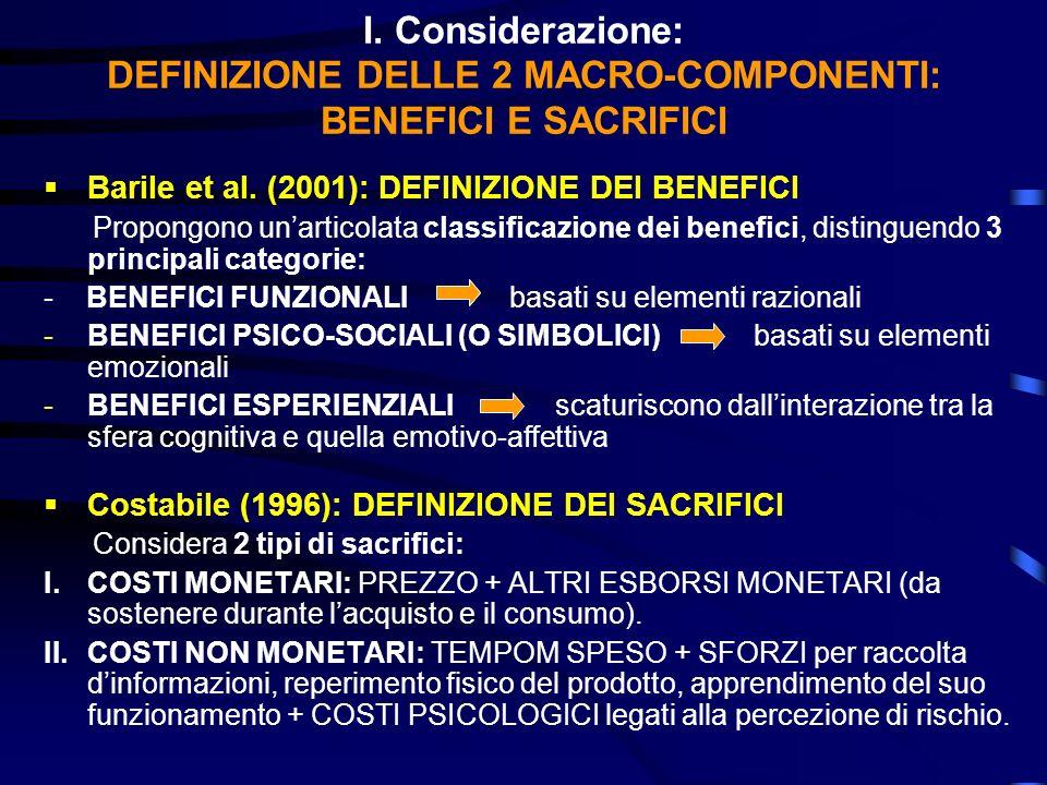 I. Considerazione: DEFINIZIONE DELLE 2 MACRO-COMPONENTI: BENEFICI E SACRIFICI Barile et al. (2001): DEFINIZIONE DEI BENEFICI Propongono unarticolata c