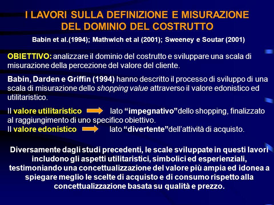 I LAVORI SULLA DEFINIZIONE E MISURAZIONE DEL DOMINIO DEL COSTRUTTO Babin et al.(1994); Mathwich et al (2001); Sweeney e Soutar (2001) OBIETTIVO: anali