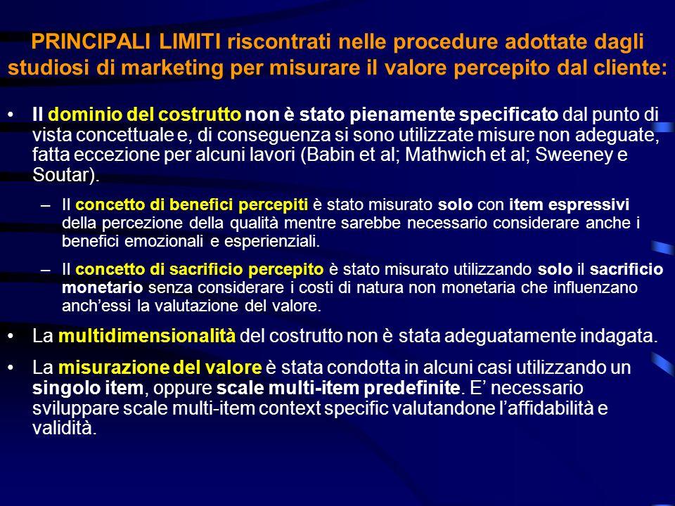 PRINCIPALI LIMITI riscontrati nelle procedure adottate dagli studiosi di marketing per misurare il valore percepito dal cliente: Il dominio del costru