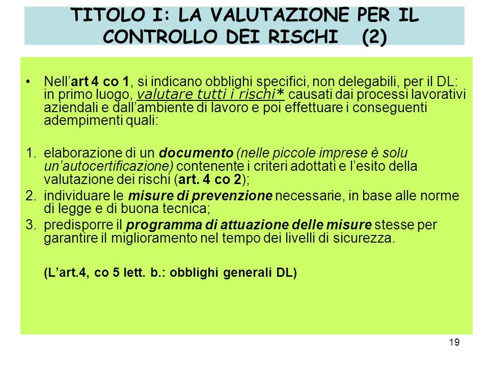 19 TITOLO I: LA VALUTAZIONE PER IL CONTROLLO DEI RISCHI (2) Nellart 4 co 1, si indicano obblighi specifici, non delegabili, per il DL: in primo luogo,