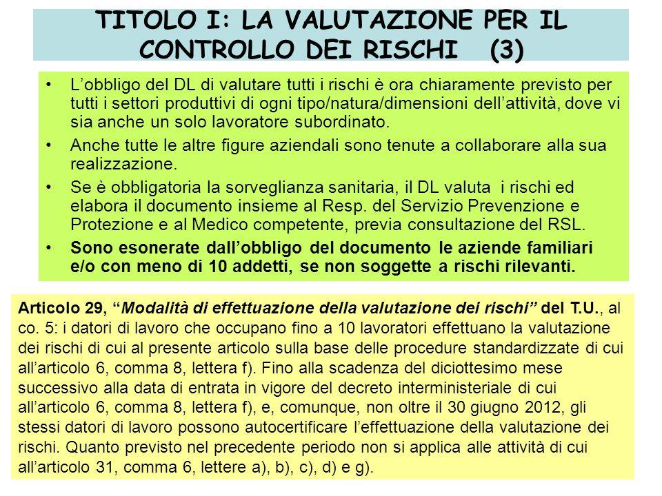 20 TITOLO I: LA VALUTAZIONE PER IL CONTROLLO DEI RISCHI (3) Lobbligo del DL di valutare tutti i rischi è ora chiaramente previsto per tutti i settori