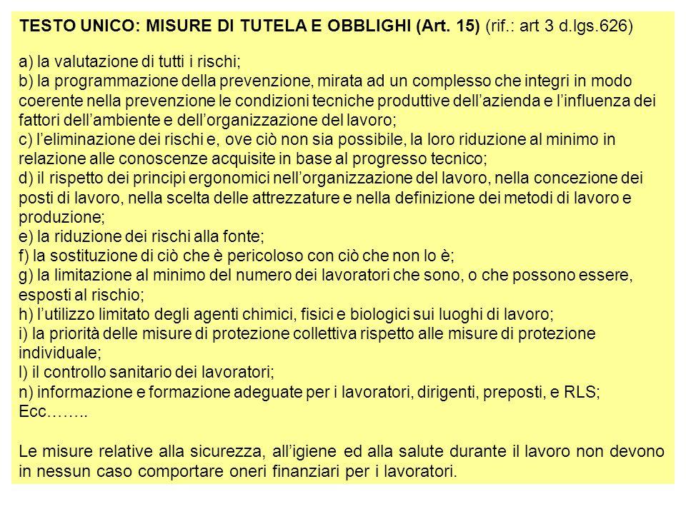 22 TESTO UNICO: MISURE DI TUTELA E OBBLIGHI (Art. 15) (rif.: art 3 d.lgs.626) a) la valutazione di tutti i rischi; b) la programmazione della prevenzi