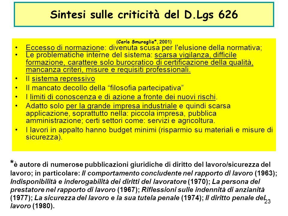 23 Sintesi sulle criticità del D.Lgs 626 ( Carlo Smuraglia*, 2001) Eccesso di normazione: divenuta scusa per l'elusione della normativa; Le problemati