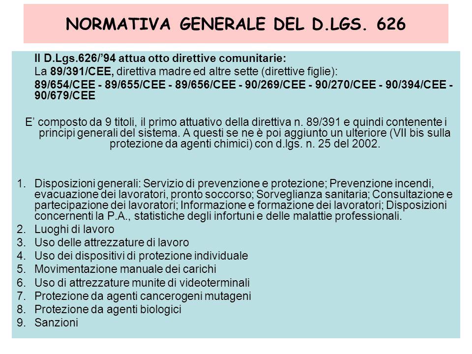 5 NORMATIVA GENERALE DEL D.LGS. 626 Il D.Lgs.626/94 attua otto direttive comunitarie: La 89/391/CEE, direttiva madre ed altre sette (direttive figlie)