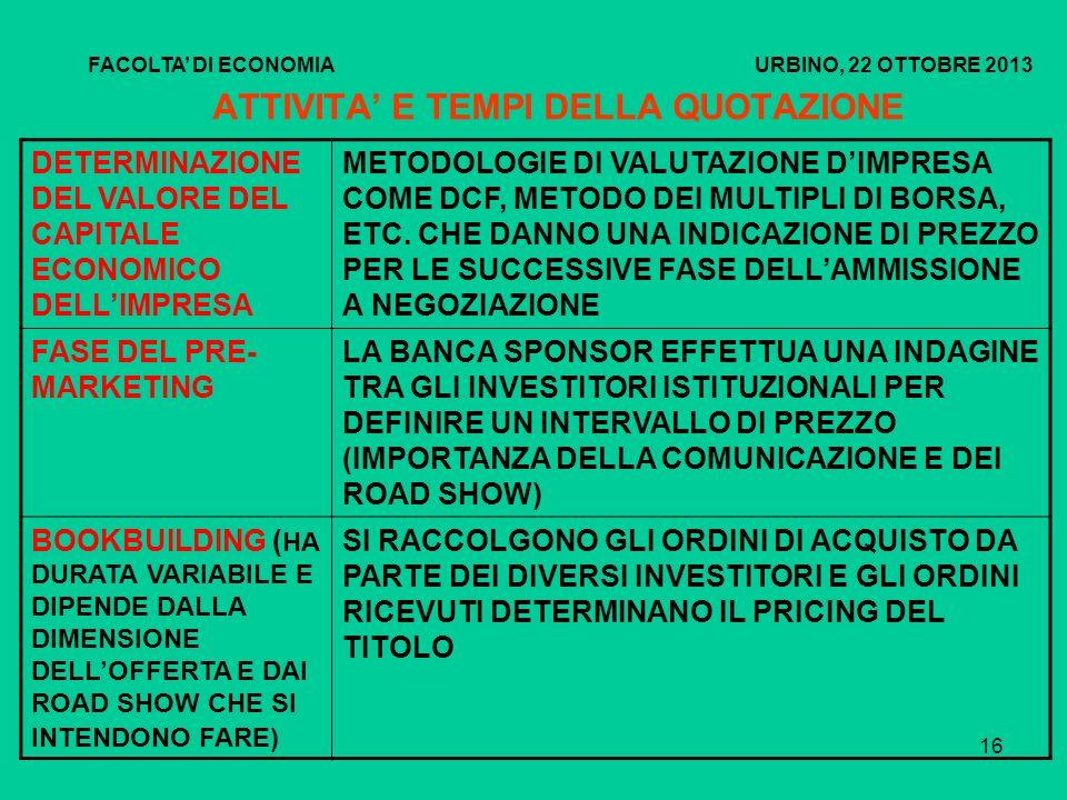 17 ATTIVITA E TEMPI DELLA QUOTAZIONE I DOCUMENTI PER CONSOB E BORSA ITALIANA FACOLTA DI ECONOMIA URBINO, 22 OTTOBRE 2013 - PROSPETTO INFORMATIVO ITALIANO - INTERNATIONAL OFFERING CIRCULAR (SINTESI DEL PROSPETTO INFORMATIVO IN LINGUA INGLESE) - QMAT (SINTESI DEI DATI FINANZIARI, DEL MODELLO DI BUSINESS, DELLA SEGMENTAZIONE DELLA CLIENTELA, DEI FORNITORI E DEI PRODOTTI) - BUSINESS PLAN - DOCUMENTO DI VALUTAZIONE