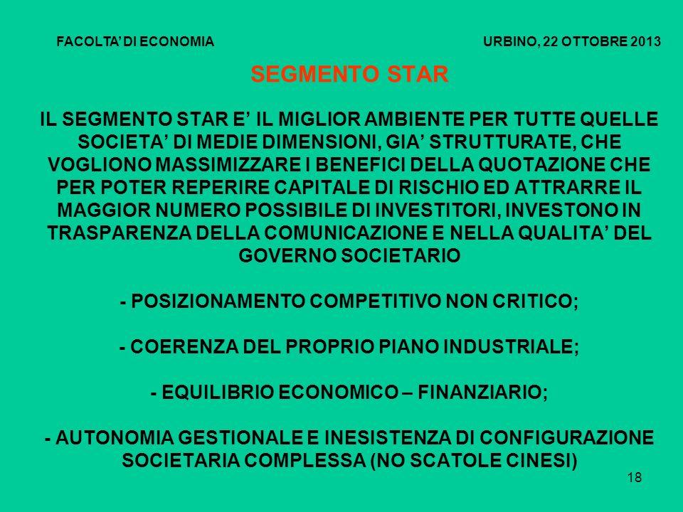 19 REQUISITI DEL SEGMENTO STAR FACOLTA DI ECONOMIA URBINO, 22 OTTOBRE 2013 1) CAPITALIZZAZIONE TRA I 40 ED I 1.000 MLN DI EURO 2) COLLOCARE ALMENO IL 35% DEL CAPITALE 3) PRESENTARE UN BUSINESS PLAN ED UN MODELLO DI CONTROLLO DI GESTIONE 4) PUBBLICARE LE TRIMESTRALI ENTRO 45 GG 5) ADERIRE AI PRINCIPI DI CORPORATE GOVERNANCE (CODICE DI AUTODISCIPLINA DI BORSA ITALIANA) 6) INCENTIVARE IL TOP MANAGEMENT CON REMUNERAZIONE VARIABILE COLLEGATA AI RISULTATI 7) NOMINARE UN INVESTOR RELATOR MANAGER 8) DOTARSI DI UNO SPECIALISTA CHE GARANTISCE LIQUIDITA AL TITOLO