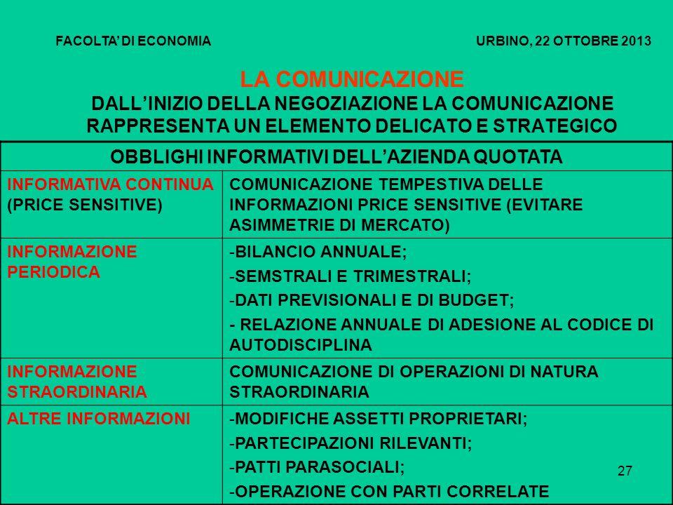 28 LA COMUNICAZIONE POST-QUOTAZIONE FONDAMENTALE E UN CORRETTO PROCESSO DI COMUNICAZIONE NEL POST-QUOTAZIONE.