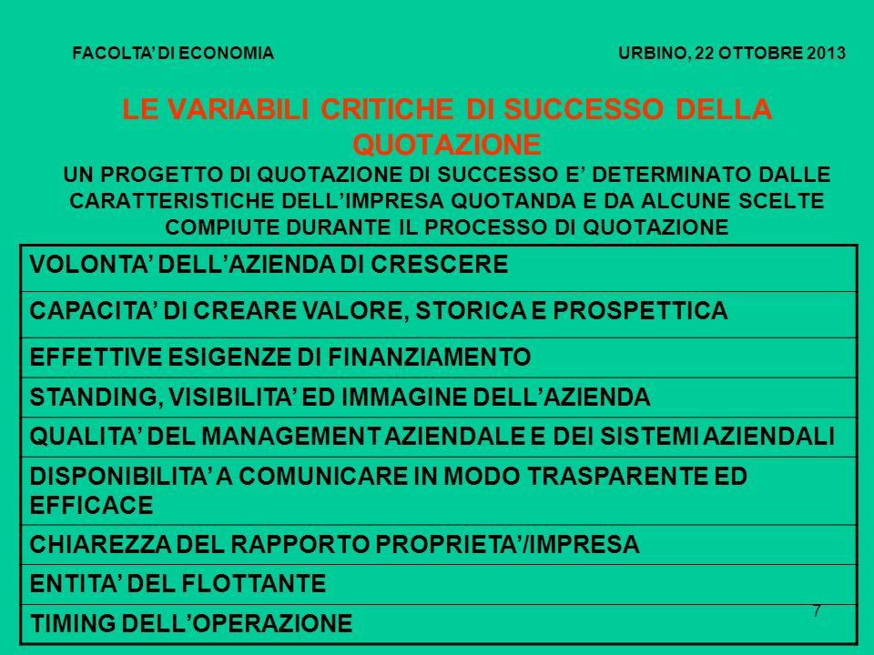 8 LE SCELTE FONDAMENTALI DELLA QUOTAZIONE 1) TIPOLOGIA DELLOFFERTA: AUMENTO DI CAPITALE (OPS), VENDITA DI AZIONI ESISTENTI (OPV), MIX TRA LE DUE TIPOLOGIE (OPVS) 2) STRUTTURA DELLOFFERTA: COLLOCAMENTO ISTITUZIONALE, OFFERTA PUBBLICA, MIX TRA LE DUE STRUTTURE COLLOCAMENTO ISTITUZIONALE: BASE STABILE DI INVESTITORI, CON UNOTTICA DI MEDIO/LUNGO PERIODO, CAPACI DI SOSTENERE I PIANI DI INVESTIMENTO DELLA SOCIETA OFFERTA PUBBLICA: GARANTISCE UNAMPIA DIFFUSIONE DEL TITOLO E CREA UNA LIQUIDITA IMMEDIATA DELLO STRUMENTO FINANZIARIO MA ESPONE IL TITOLO AD EVENTUALI COMPORTAMENTI SPECULATIVI DEGLI INVESTITORI RETAIL 3) SCELTA DEL SEGMENTO DI MERCATO FACOLTA DI ECONOMIA URBINO, 22 OTTOBRE 2013