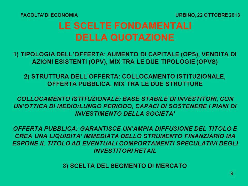 9 I SOGGETTI CHE INTERVENGONO NEL PROCESSO DI QUOTAZIONE FACOLTA DI ECONOMIA URBINO, 22 OTTOBRE 2013 SOGGETTICOMPITI FINANCIAL & BUSINESS ADVISOR PRIMA VALUTAZIONE COMPLESSIVA DELLOPERAZIONE GLOBAL COORDINATOR / SPONSOR - PROMUOVE E GESTISCE LE ATTIVITA DI PRE-MARKETING E DI DISTRIBUZIONE; - COORIDINA IL BOOKBUILDING E LUNDERWRITING; - ORGANIZZA E COORDINA IL CONSORZIO DI COLLOCAMENTO; - PREDISPONE LEQUITY STORY; - MONITORIZZA LA QUOTAZIONE E STABILIZZA IL TITOLO NEL POST QUOTAZIONE