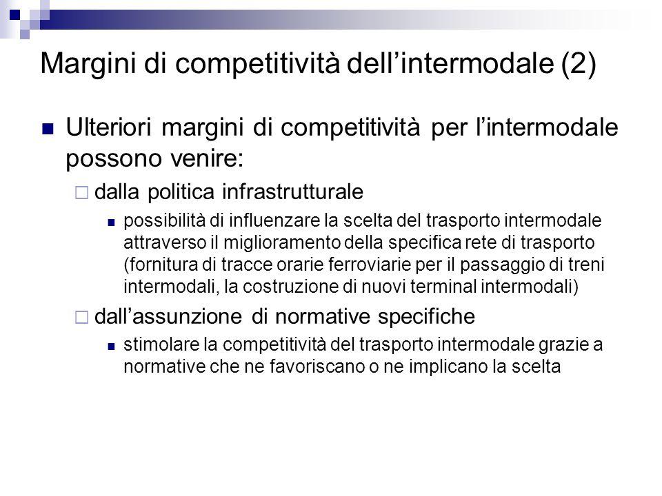 Margini di competitività dellintermodale (2) Ulteriori margini di competitività per lintermodale possono venire: dalla politica infrastrutturale possi