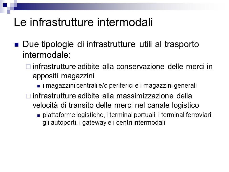 Le infrastrutture intermodali Due tipologie di infrastrutture utili al trasporto intermodale: infrastrutture adibite alla conservazione delle merci in