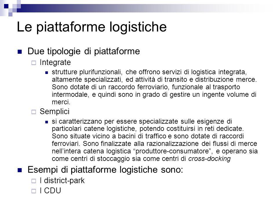 Le piattaforme logistiche Due tipologie di piattaforme Integrate strutture plurifunzionali, che offrono servizi di logistica integrata, altamente spec