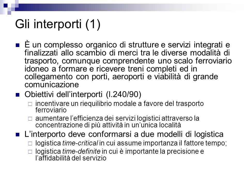 Gli interporti (1) È un complesso organico di strutture e servizi integrati e finalizzati allo scambio di merci tra le diverse modalità di trasporto,