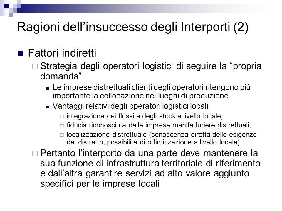 Ragioni dellinsuccesso degli Interporti (2) Fattori indiretti Strategia degli operatori logistici di seguire la propria domanda Le imprese distrettual