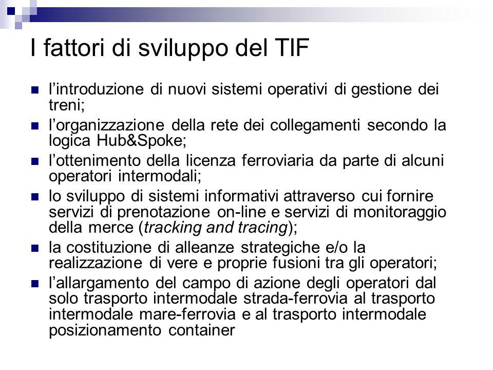 I fattori di sviluppo del TIF lintroduzione di nuovi sistemi operativi di gestione dei treni; lorganizzazione della rete dei collegamenti secondo la l
