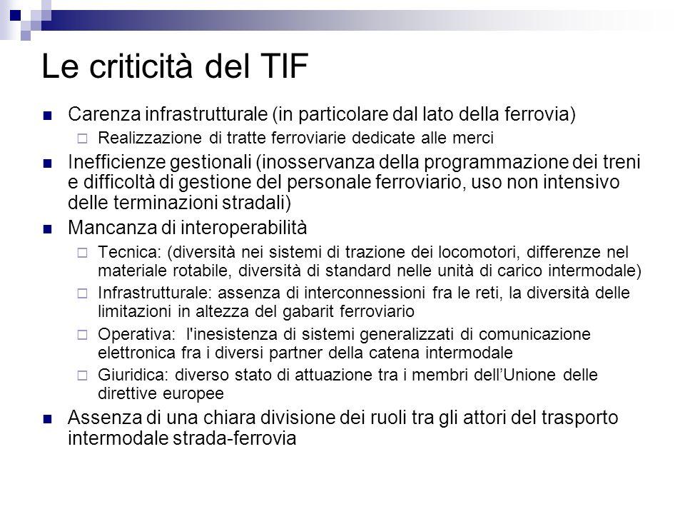 Le criticità del TIF Carenza infrastrutturale (in particolare dal lato della ferrovia) Realizzazione di tratte ferroviarie dedicate alle merci Ineffic