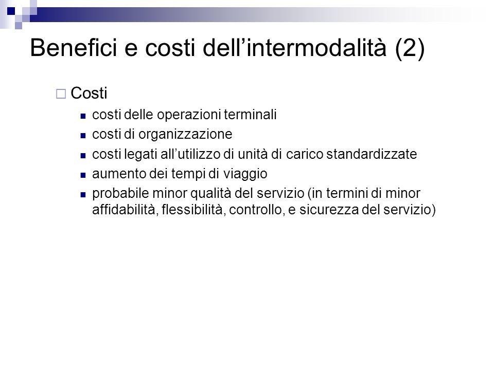 Benefici e costi dellintermodalità (2) Costi costi delle operazioni terminali costi di organizzazione costi legati allutilizzo di unità di carico stan