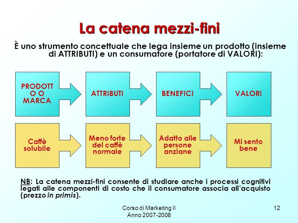Corso di Marketing II Anno 2007-2008 12 La catena mezzi-fini PRODOTT O O MARCA ATTRIBUTIBENEFICIVALORI Caffè solubile Meno forte del caffè normale Ada