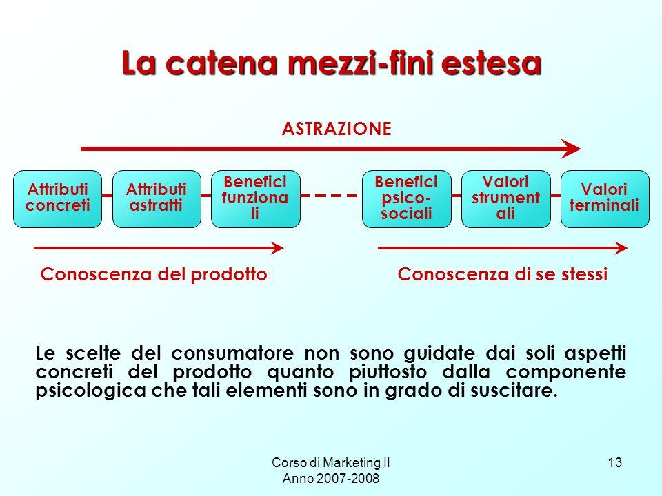 Corso di Marketing II Anno 2007-2008 13 La catena mezzi-fini estesa Attributi concreti Attributi astratti Benefici psico- sociali Benefici funziona li