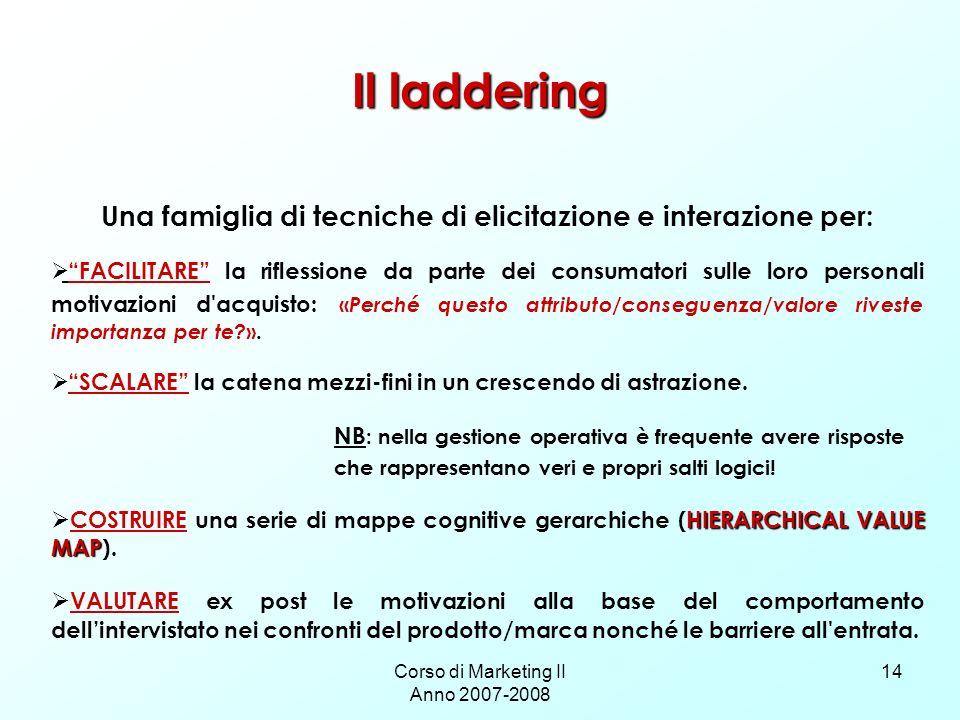 Corso di Marketing II Anno 2007-2008 14 Il laddering Una famiglia di tecniche di elicitazione e interazione per: FACILITARE la riflessione da parte de