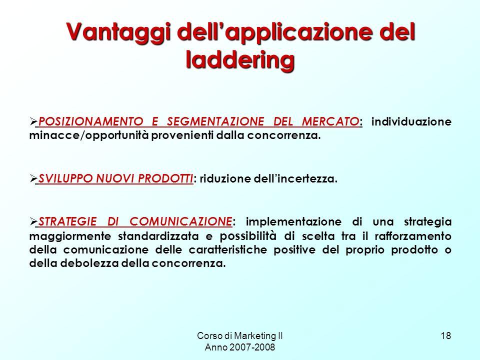 Corso di Marketing II Anno 2007-2008 18 Vantaggi dellapplicazione del laddering POSIZIONAMENTO E SEGMENTAZIONE DEL MERCATO : individuazione minacce/op