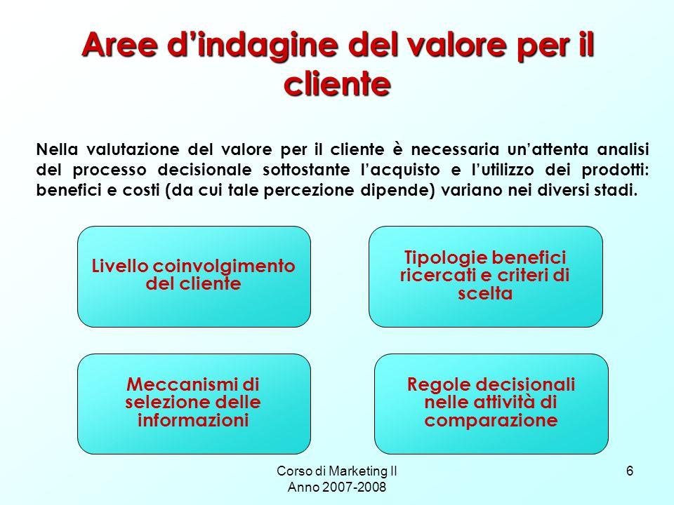 Corso di Marketing II Anno 2007-2008 6 Aree dindagine del valore per il cliente Nella valutazione del valore per il cliente è necessaria unattenta ana