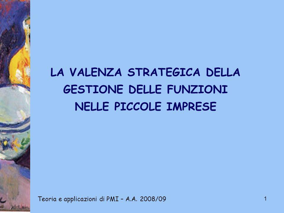 32 La valenza strategica della gestione delle funzioni nella piccola impresa Ha connotazioni specifiche Le funzioni costituiscono la leva dellapprendimento e delle capacità che danno successo alla PI.