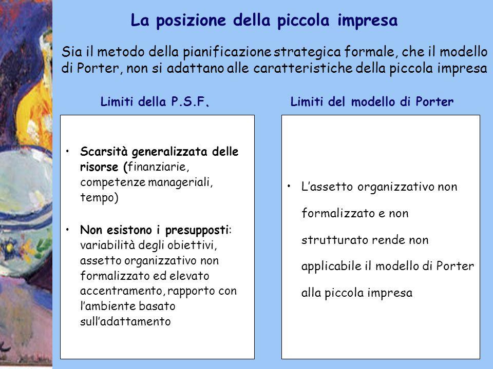 14 La posizione della piccola impresa Sia il metodo della pianificazione strategica formale, che il modello di Porter, non si adattano alle caratteris