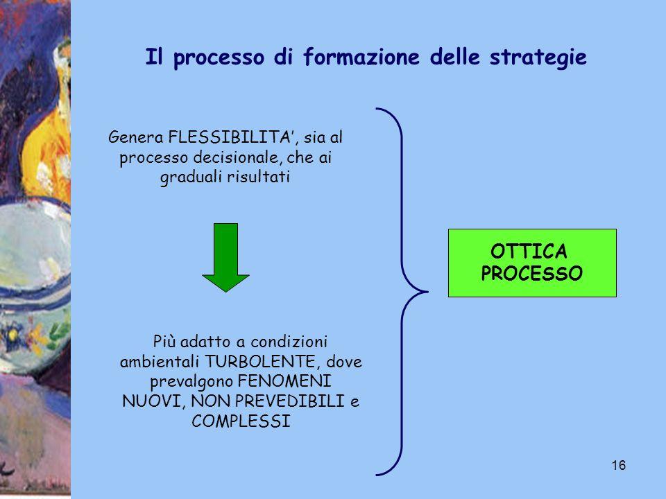 16 Il processo di formazione delle strategie OTTICA PROCESSO Genera FLESSIBILITA, sia al processo decisionale, che ai graduali risultati Più adatto a