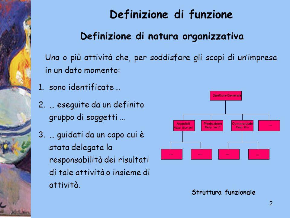 2 Definizione di funzione Definizione di natura organizzativa Una o più attività che, per soddisfare gli scopi di unimpresa in un dato momento: 1.sono