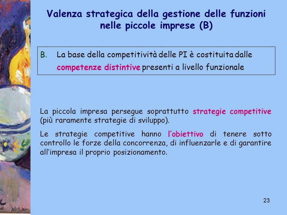 23 B.La base della competitività delle PI è costituita dalle competenze distintive presenti a livello funzionale La piccola impresa persegue soprattut