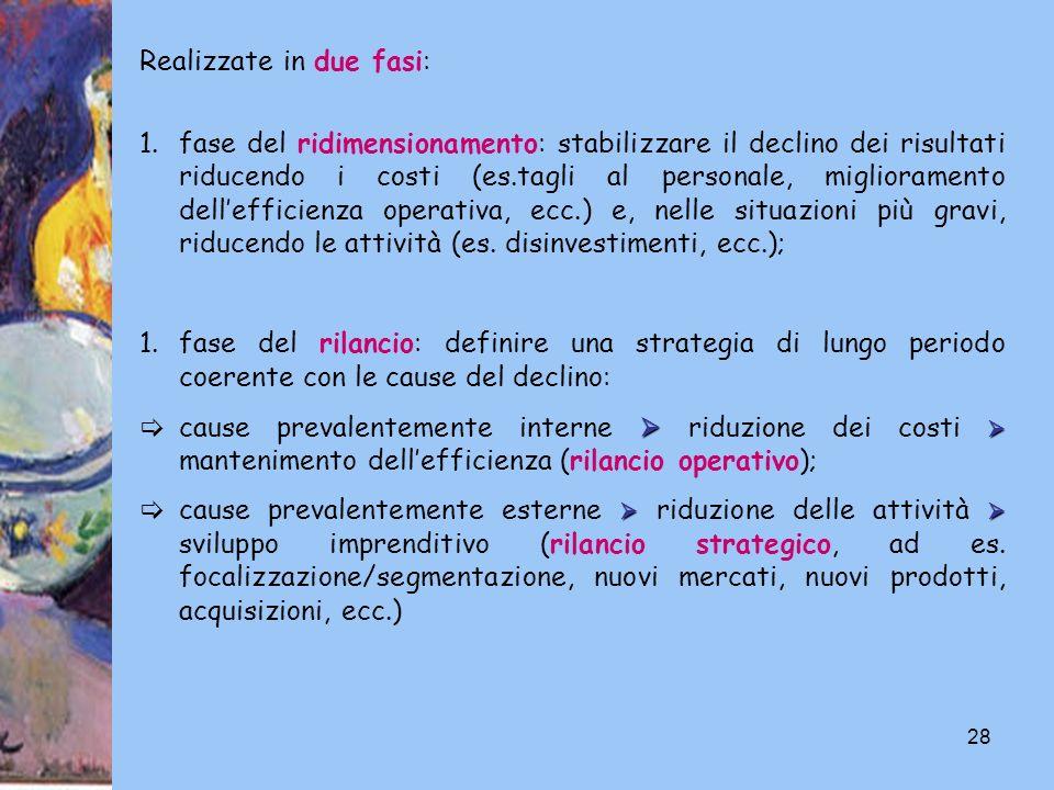28 1.fase del ridimensionamento: stabilizzare il declino dei risultati riducendo i costi (es.tagli al personale, miglioramento dellefficienza operativ