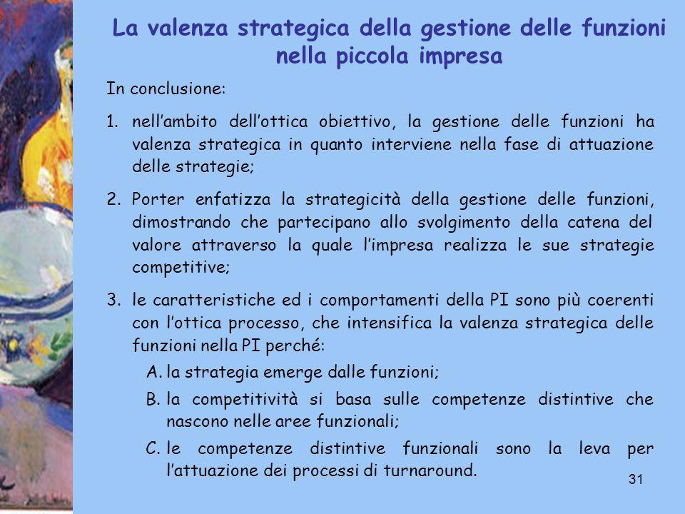 31 La valenza strategica della gestione delle funzioni nella piccola impresa In conclusione: 1.nellambito dellottica obiettivo, la gestione delle funz