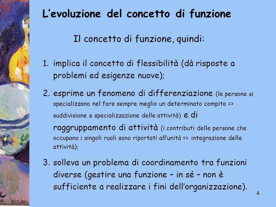 4 Il concetto di funzione, quindi: Levoluzione del concetto di funzione 1.implica il concetto di flessibilità (dà risposte a problemi ed esigenze nuov