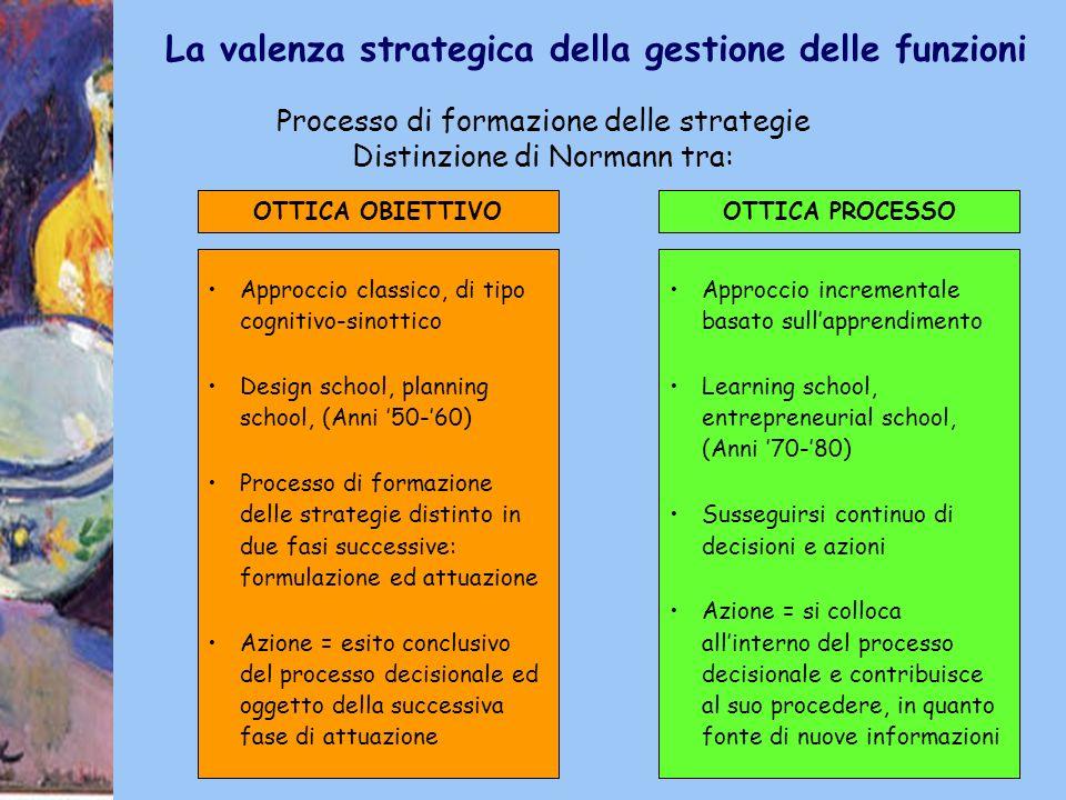 5 La valenza strategica della gestione delle funzioni Processo di formazione delle strategie Distinzione di Normann tra: Approccio incrementale basato