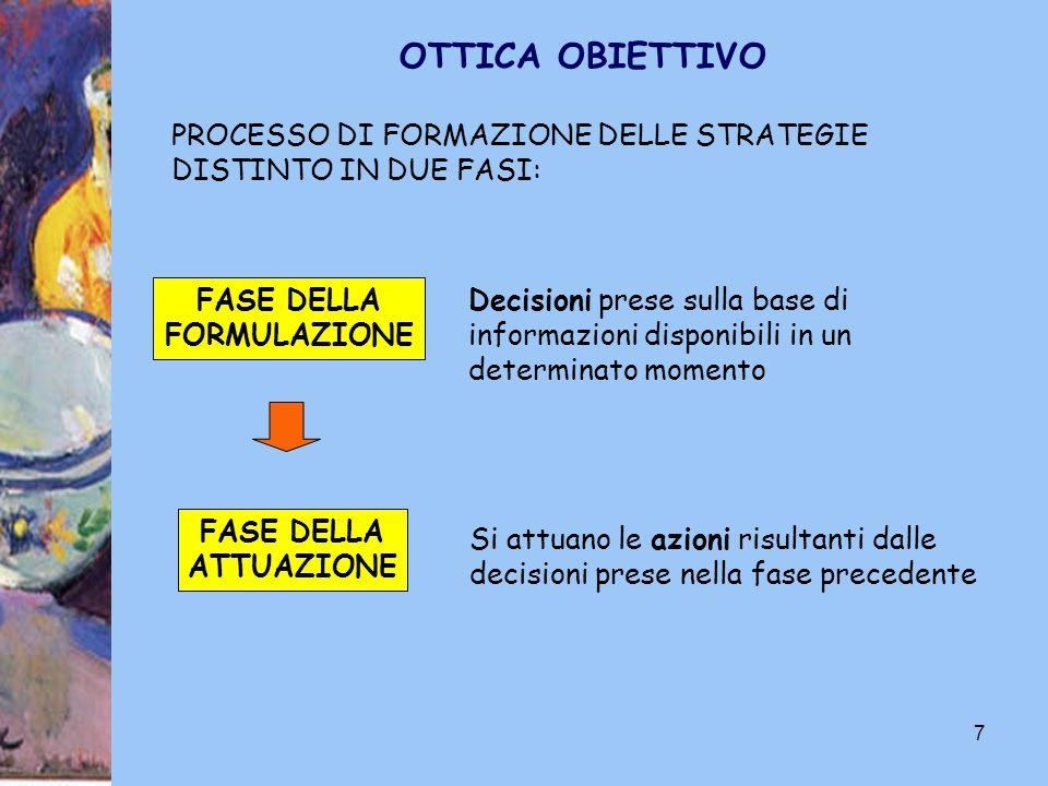 7 Si attuano le azioni risultanti dalle decisioni prese nella fase precedente OTTICA OBIETTIVO PROCESSO DI FORMAZIONE DELLE STRATEGIE DISTINTO IN DUE