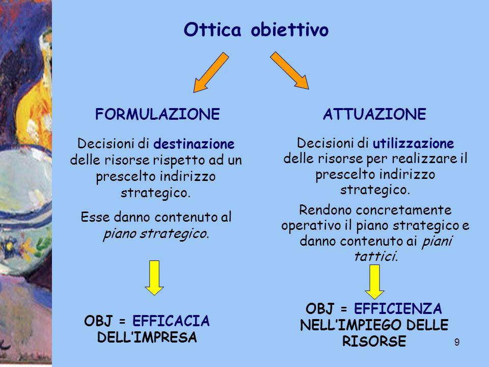 10 La gestione delle funzioni consiste nella formulazione di decisioni tattiche attraverso le quali dare attuazione alle decisioni formulate nellambito della pianificazione strategica.