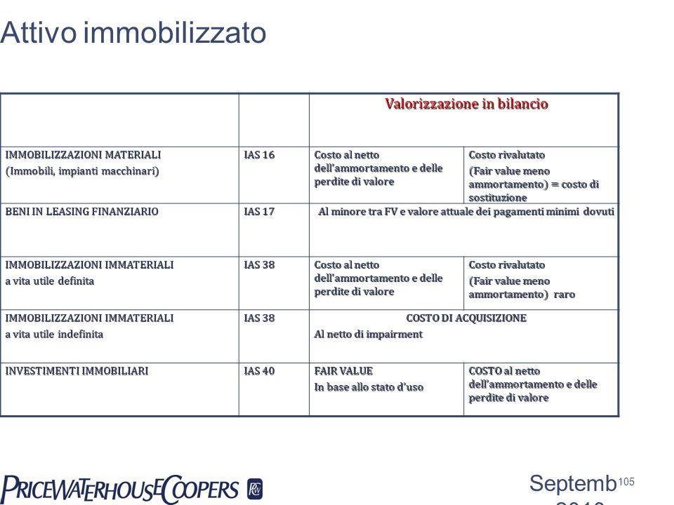 Attivo immobilizzato Valorizzazione in bilancio IMMOBILIZZAZIONI MATERIALI (Immobili, impianti macchinari) IAS 16 Costo al netto dellammortamento e de