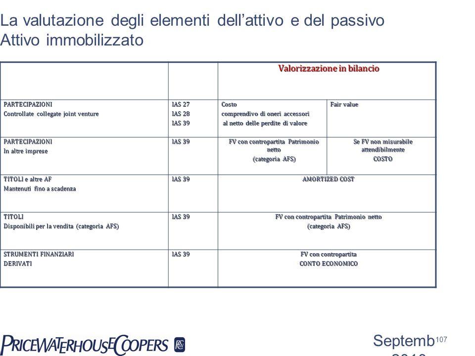 La valutazione degli elementi dellattivo e del passivo Attivo immobilizzato Valorizzazione in bilancio PARTECIPAZIONI Controllate collegate joint vent